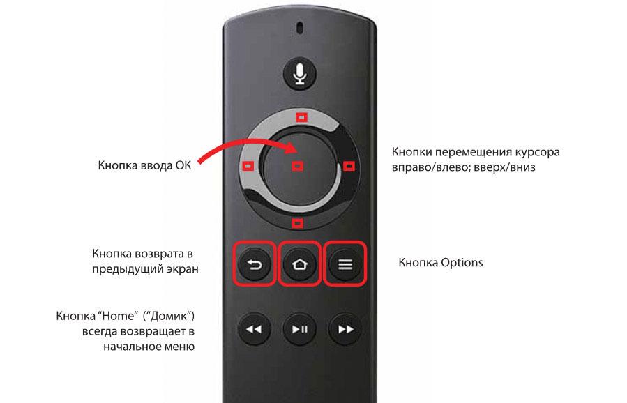 Пульт Fire TV Stick