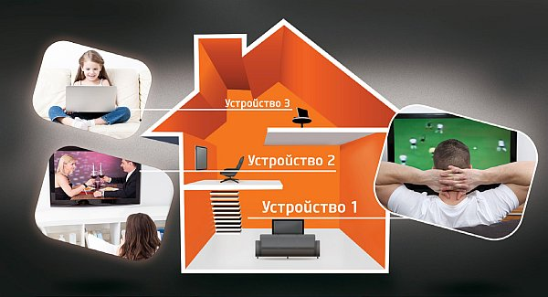 Используя всего один абонемент, можно смотреть русское телевидение и выбирать разные программы в разных комнатах на 3 различных устройствах.