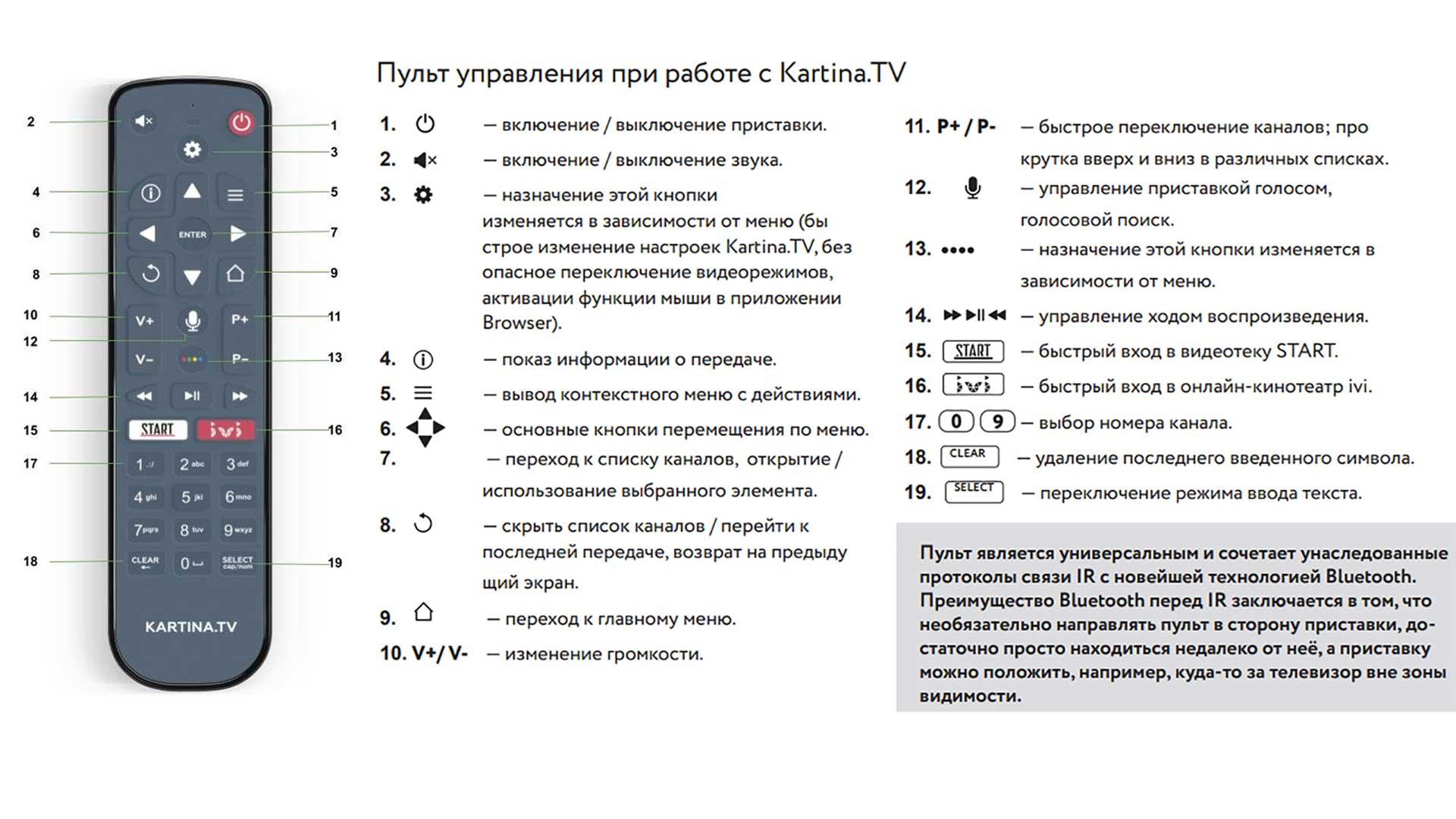 Пульт управления Kartina EVA